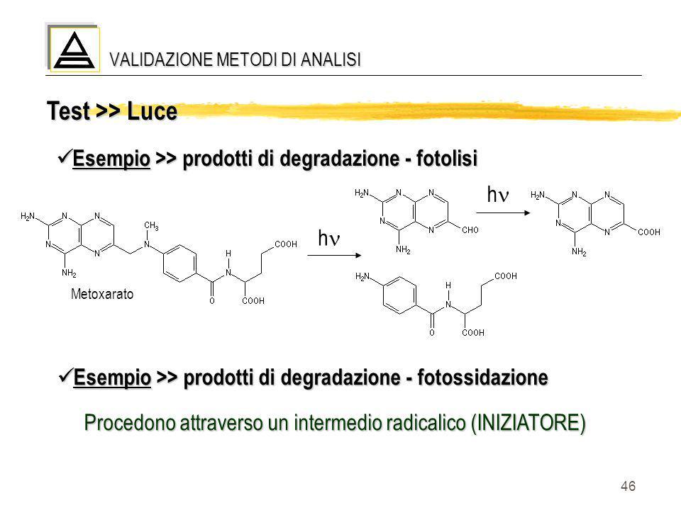 46 Test >> Luce Esempio >> prodotti di degradazione - fotolisi Esempio >> prodotti di degradazione - fotolisi Esempio >> prodotti di degradazione - fo