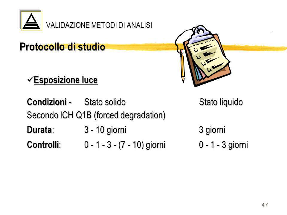 47 Esposizione luce Esposizione luce Condizioni - Stato solidoStato liquido Secondo ICH Q1B (forced degradation) Durata :3 - 10 giorni3 giorni Control