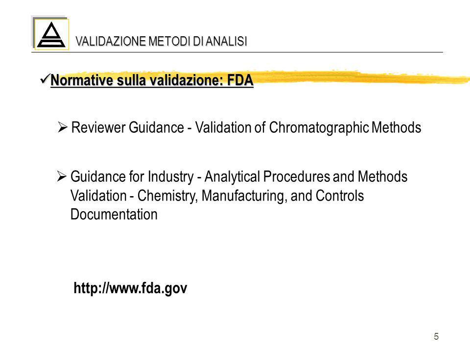 5 VALIDAZIONE METODI DI ANALISI Normative sulla validazione: FDA Normative sulla validazione: FDA  Reviewer Guidance - Validation of Chromatographic
