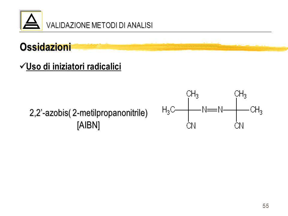55 Ossidazioni Uso di iniziatori radicalici 2,2'-azobis( 2-metilpropanonitrile) [AIBN] VALIDAZIONE METODI DI ANALISI