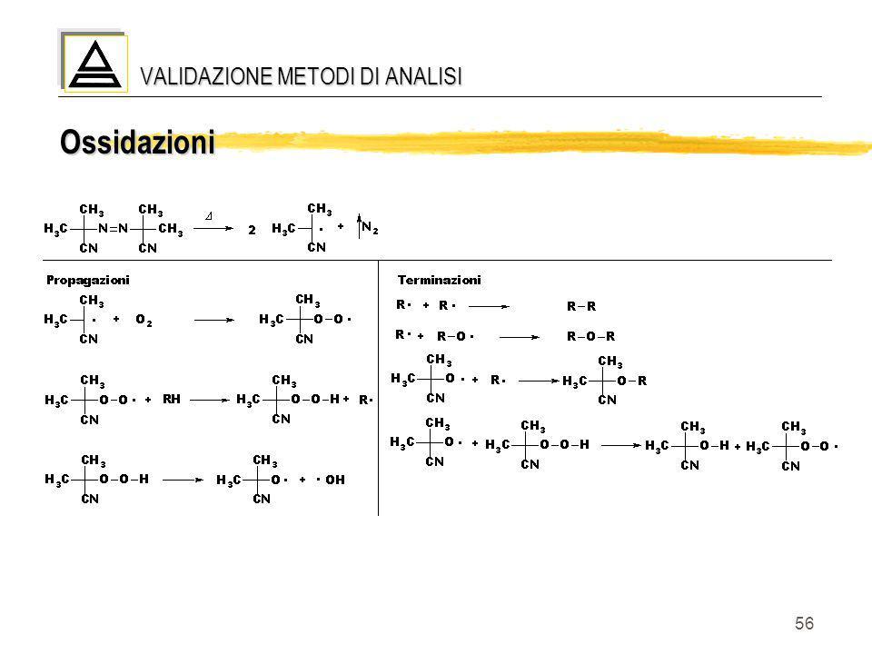 56 Ossidazioni VALIDAZIONE METODI DI ANALISI