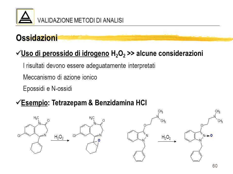 60 Ossidazioni Uso di perossido di idrogeno H 2 O 2 >> alcune considerazioni I risultati devono essere adeguatamente interpretati Meccanismo di azione
