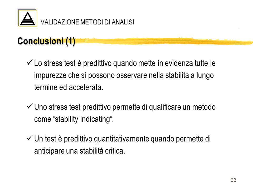 63 Conclusioni (1) Lo stress test è predittivo quando mette in evidenza tutte le impurezze che si possono osservare nella stabilità a lungo termine ed