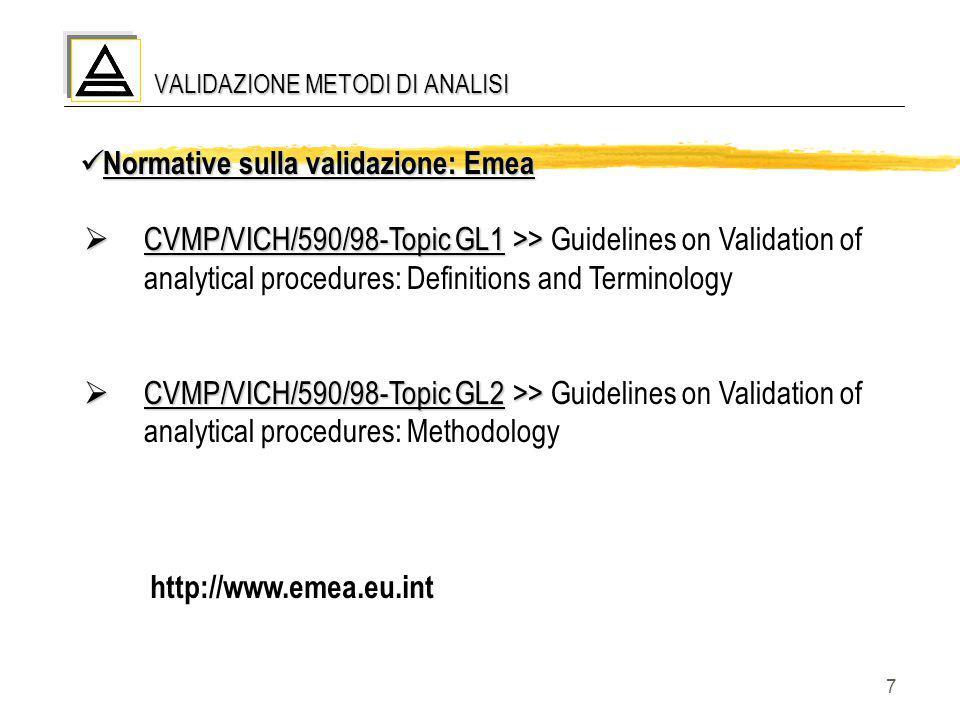 7 VALIDAZIONE METODI DI ANALISI  CVMP/VICH/590/98-Topic GL1 >>  CVMP/VICH/590/98-Topic GL1 >> Guidelines on Validation of analytical procedures: Def
