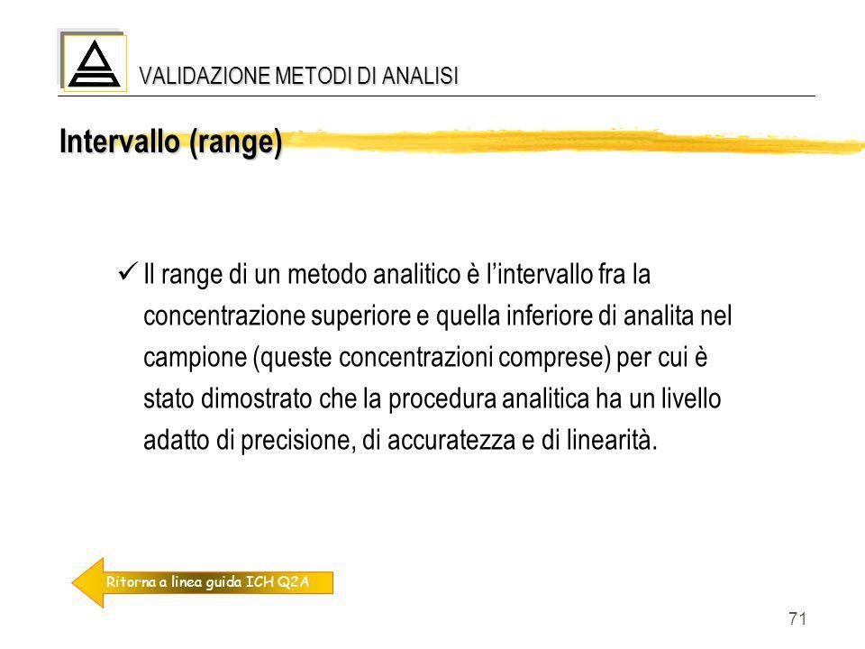 71 Intervallo (range) Il range di un metodo analitico è l'intervallo fra la concentrazione superiore e quella inferiore di analita nel campione (quest