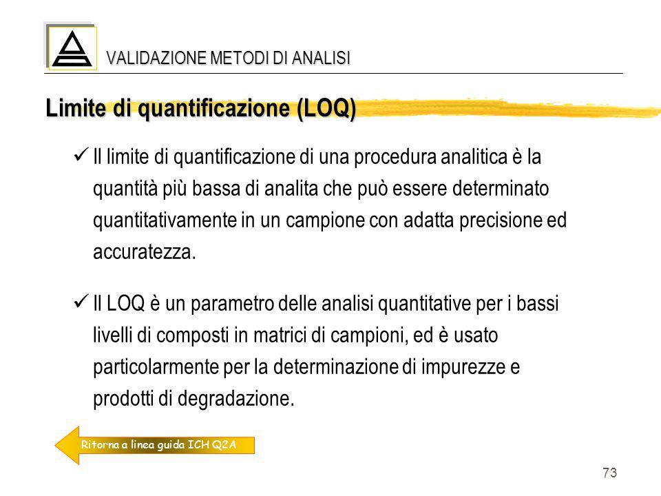73 Limite di quantificazione (LOQ) Il limite di quantificazione di una procedura analitica è la quantità più bassa di analita che può essere determina