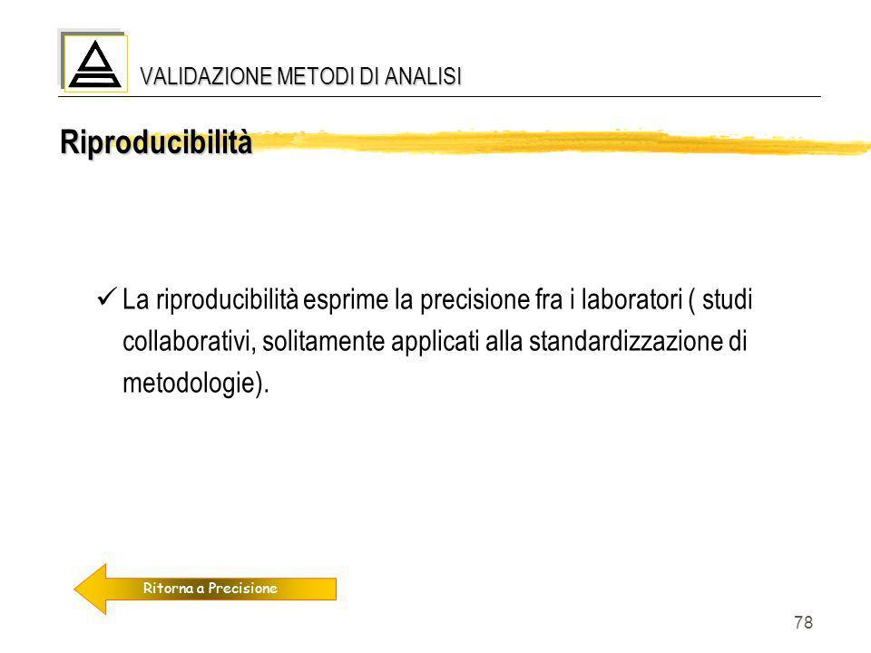 78 Riproducibilità La riproducibilità esprime la precisione fra i laboratori ( studi collaborativi, solitamente applicati alla standardizzazione di me