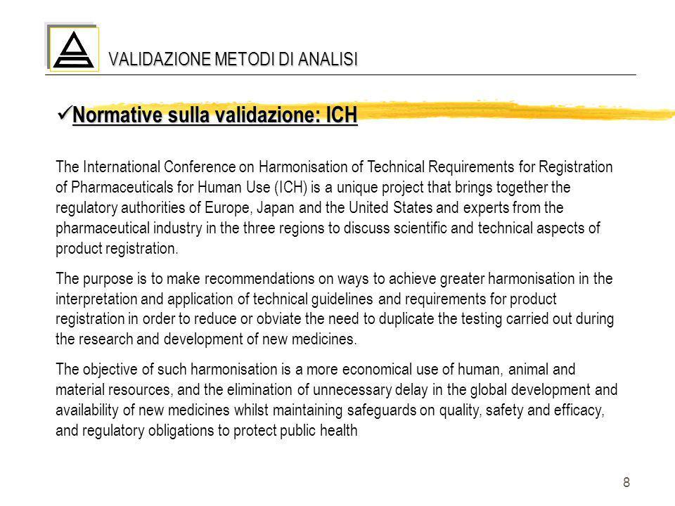 8 VALIDAZIONE METODI DI ANALISI Normative sulla validazione: ICH Normative sulla validazione: ICH The International Conference on Harmonisation of Tec