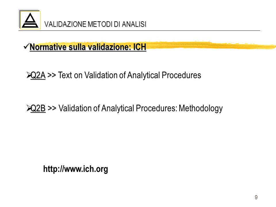 9 VALIDAZIONE METODI DI ANALISI Normative sulla validazione: ICH Normative sulla validazione: ICH  Q2A >>  Q2A >> Text on Validation of Analytical P