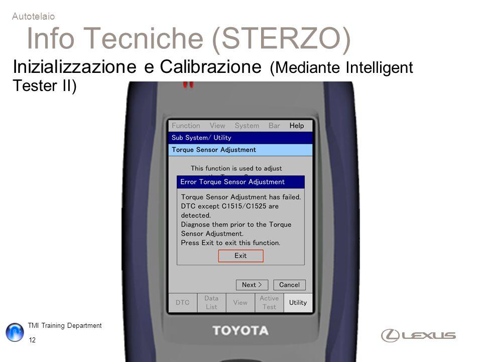 TMI Training Department 12 Autotelaio Inizializzazione e Calibrazione (Mediante Intelligent Tester II) Info Tecniche (STERZO)