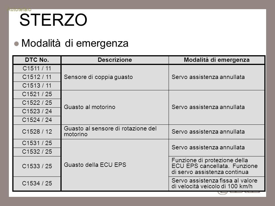 18 STERZO Modalità di emergenza DTC No.DescrizioneModalità di emergenza C1511 / 11 Sensore di coppia guastoServo assistenza annullata C1512 / 11 C1513