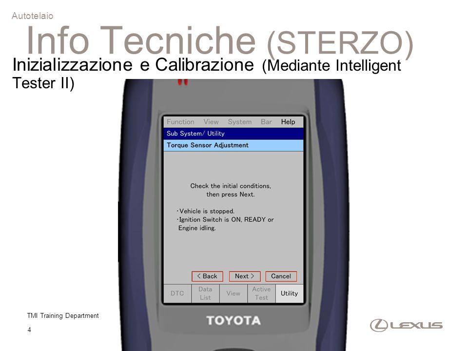 TMI Training Department 4 Info Tecniche (STERZO) Autotelaio Inizializzazione e Calibrazione (Mediante Intelligent Tester II)