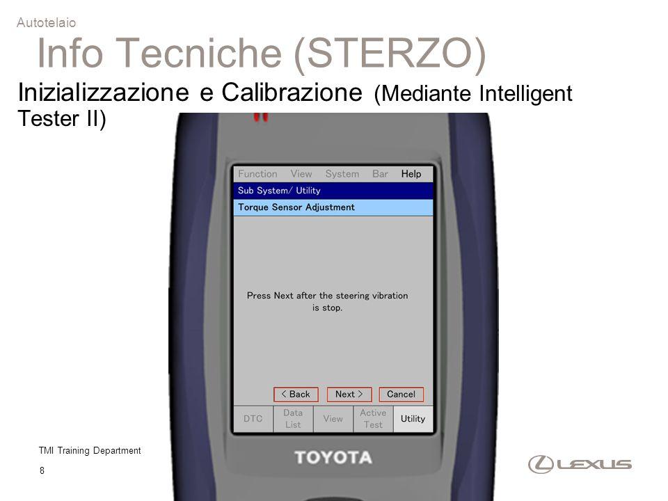 TMI Training Department 8 Autotelaio Inizializzazione e Calibrazione (Mediante Intelligent Tester II) Info Tecniche (STERZO)