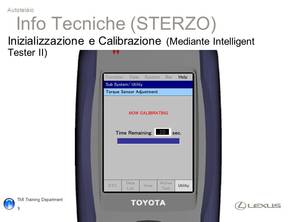 TMI Training Department 9 10 Autotelaio Inizializzazione e Calibrazione (Mediante Intelligent Tester II) Info Tecniche (STERZO)