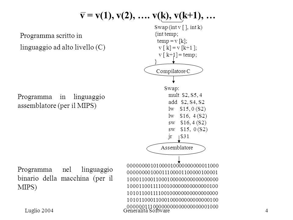 Generalità Software4Luglio 2004 v = v(1), v(2), ….