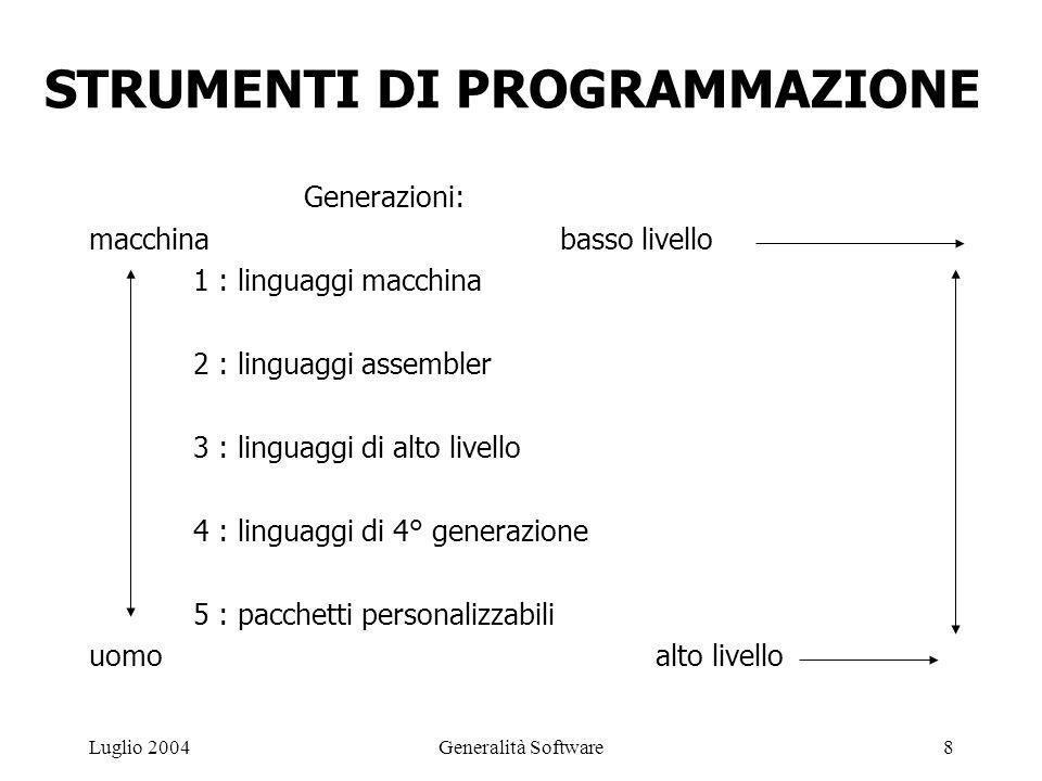 Generalità Software8Luglio 2004 STRUMENTI DI PROGRAMMAZIONE Generazioni: macchina basso livello 1 : linguaggi macchina 2 : linguaggi assembler 3 : linguaggi di alto livello 4 : linguaggi di 4° generazione 5 : pacchetti personalizzabili uomo alto livello