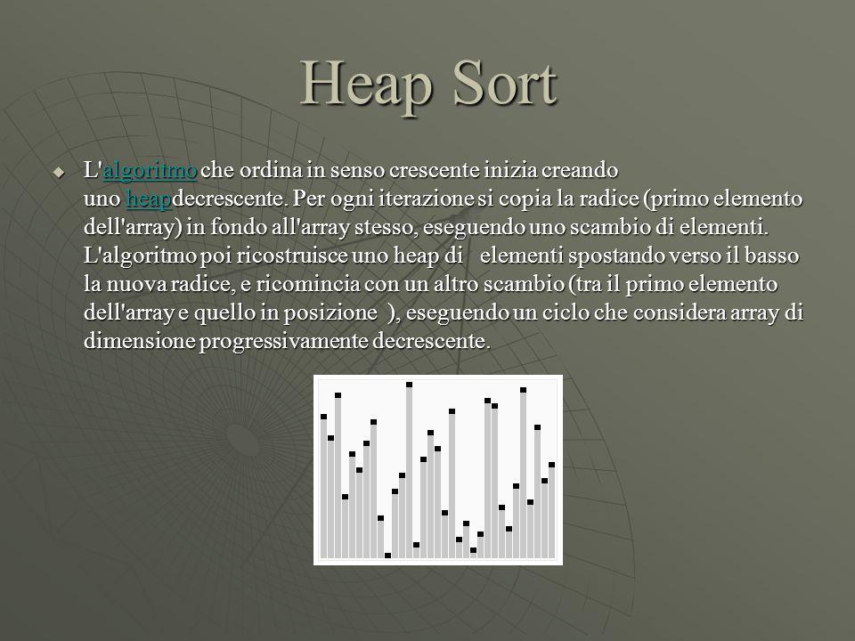 Heap Sort  L'algoritmo che ordina in senso crescente inizia creando uno heapdecrescente. Per ogni iterazione si copia la radice (primo elemento dell'
