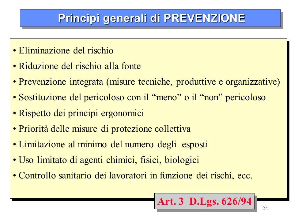 24 Principi generali di PREVENZIONE Principi generali di PREVENZIONE Eliminazione del rischio Riduzione del rischio alla fonte Prevenzione integrata (