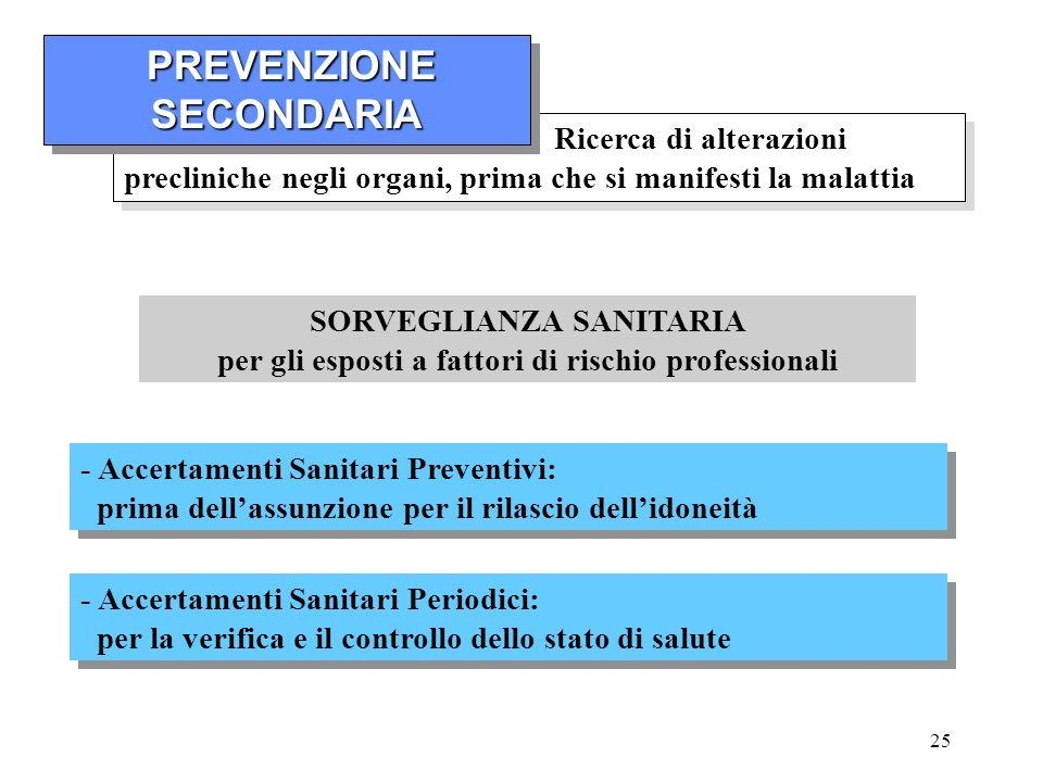 25 Ricerca di alterazioni precliniche negli organi, prima che si manifesti la malattia PREVENZIONE SECONDARIA PREVENZIONE SECONDARIA SORVEGLIANZA SANI