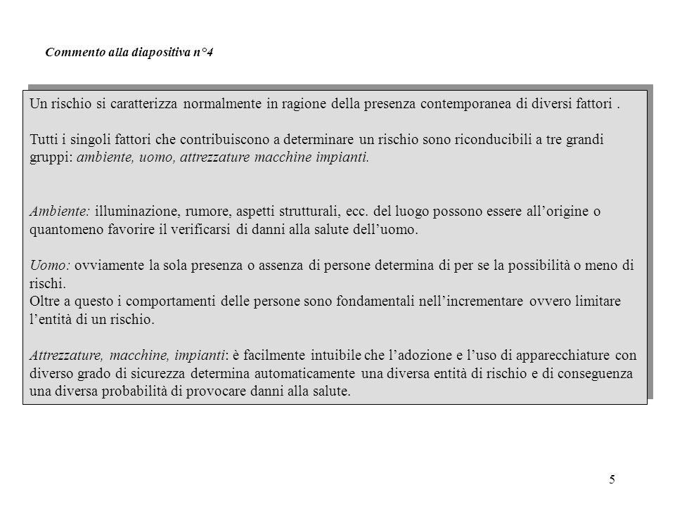 5 Commento alla diapositiva n°4 Un rischio si caratterizza normalmente in ragione della presenza contemporanea di diversi fattori. Tutti i singoli fat