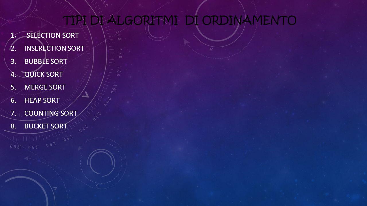 TIPI DI ALGORITMI DI ORDINAMENTO 1. SELECTION SORT 2.INSERECTION SORT 3.BUBBLE SORT 4.QUICK SORT 5.MERGE SORT 6.HEAP SORT 7.COUNTING SORT 8.BUCKET SOR