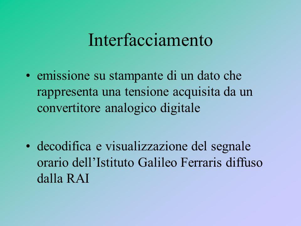 Interfacciamento emissione su stampante di un dato che rappresenta una tensione acquisita da un convertitore analogico digitale decodifica e visualizzazione del segnale orario dell'Istituto Galileo Ferraris diffuso dalla RAI