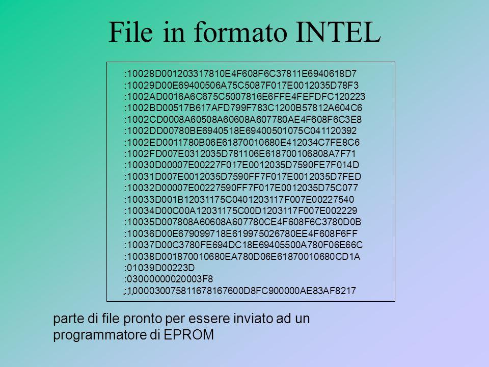 File in formato INTEL :10028D001203317810E4F608F6C37811E6940618D7 :10029D00E69400506A75C5087F017E0012035D78F3 :1002AD0016A6C675C5007816E6FFE4FEFDFC120223 :1002BD00517B617AFD799F783C1200B57812A604C6 :1002CD0008A60508A60608A607780AE4F608F6C3E8 :1002DD00780BE6940518E69400501075C041120392 :1002ED0011780B06E61870010680E412034C7FE8C6 :1002FD007E0312035D781106E618700106808A7F71 :10030D00007E00227F017E0012035D7590FE7F014D :10031D007E0012035D7590FF7F017E0012035D7FED :10032D00007E00227590FF7F017E0012035D75C077 :10033D001B12031175C0401203117F007E00227540 :10034D00C00A12031175C00D1203117F007E002229 :10035D007808A60608A607780CE4F608F6C3780D0B :10036D00E679099718E619975026780EE4F608F6FF :10037D00C3780FE694DC18E69405500A780F06E66C :10038D001870010680EA780D06E61870010680CD1A :01039D00223D :03000000020003F8 :1000030075811678167600D8FC900000AE83AF8217 parte di file pronto per essere inviato ad un programmatore di EPROM...
