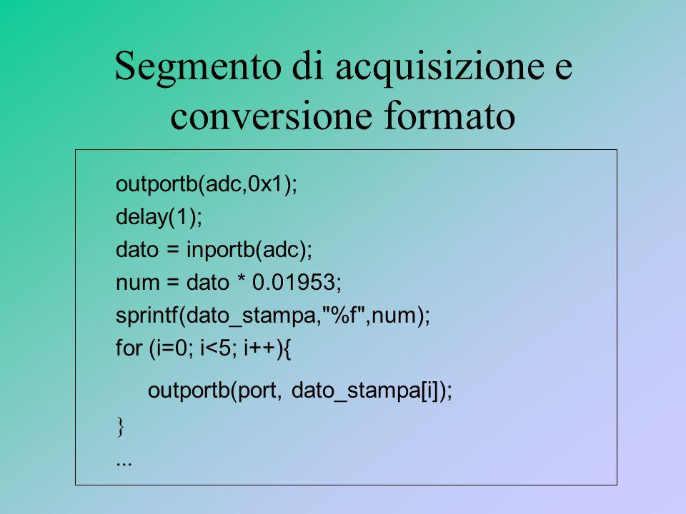 Segmento di acquisizione e conversione formato outportb(adc,0x1); delay(1); dato = inportb(adc); num = dato * 0.01953; sprintf(dato_stampa, %f ,num); for (i=0; i<5; i++){ outportb(port, dato_stampa[i]); }...
