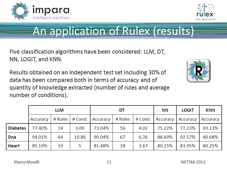 Marco Muselli11 ___ ____ ___ __________ _____ ___ _____ _____ ______ ______ _______ ____ _______ _____ _______ Fare clic per modificare stili del testo dello schema Secondo livello Terzo livello Quarto livello Quinto livello NETTAB 2012 An application of Rulex (results) Five classification algorithms have been considered: LLM, DT, NN, LOGIT, and KNN.