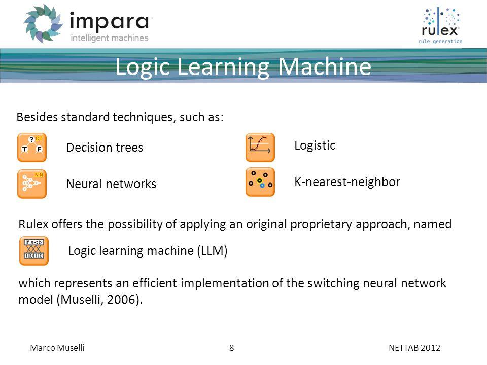 Marco Muselli9 ___ ____ ___ __________ _____ ___ _____ _____ ______ ______ _______ ____ _______ _____ _______ Fare clic per modificare stili del testo dello schema Secondo livello Terzo livello Quarto livello Quinto livello NETTAB 2012 Logic Learning Machine LLM allows to solve classification problems producing sets of intelligible rules capable of achieving an accuracy comparable or superior to that of best machine learning methods.