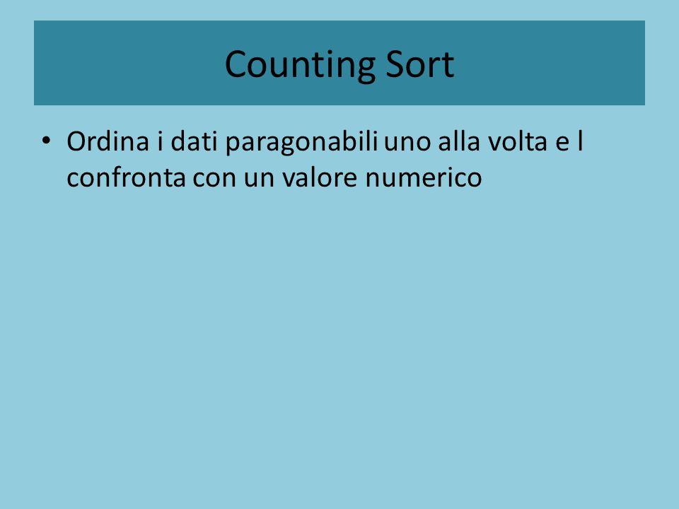 Counting Sort Ordina i dati paragonabili uno alla volta e l confronta con un valore numerico