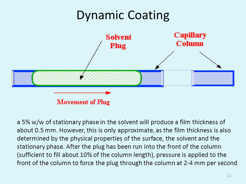 Dynamic Coating 22 a 5% w/w of stationary phase in the solvent will produce a film thickness of about 0.5 mm.