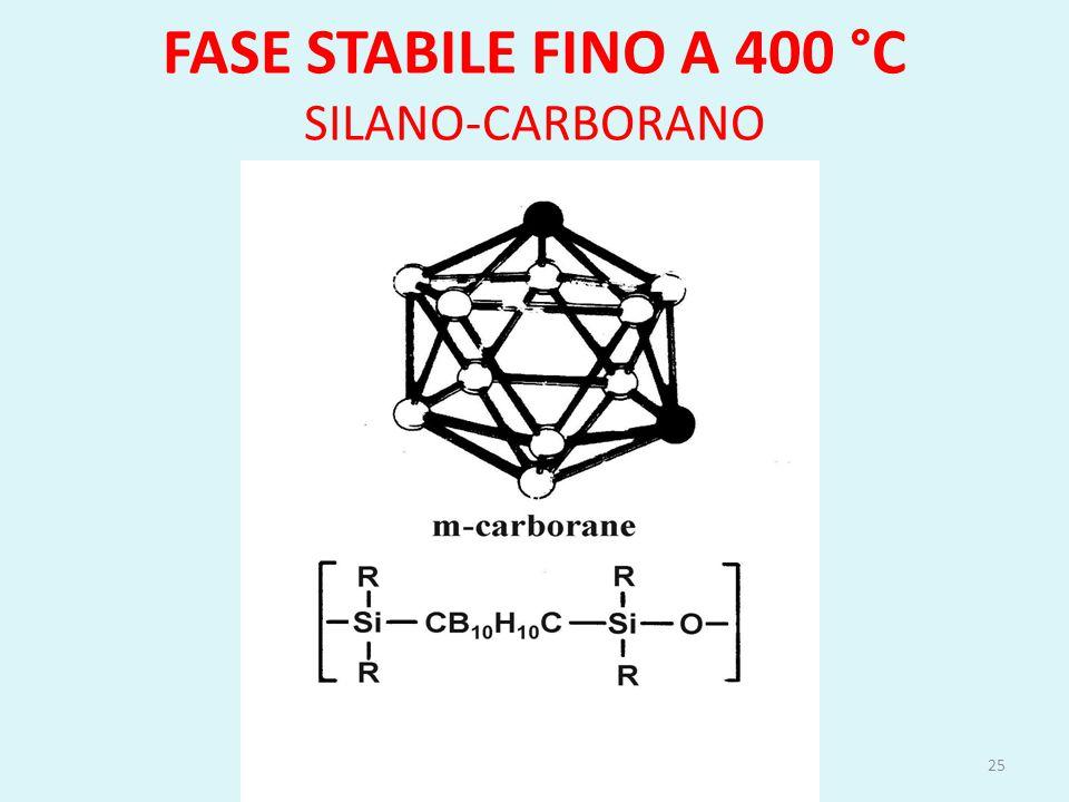 FASE STABILE FINO A 400 °C SILANO-CARBORANO 25