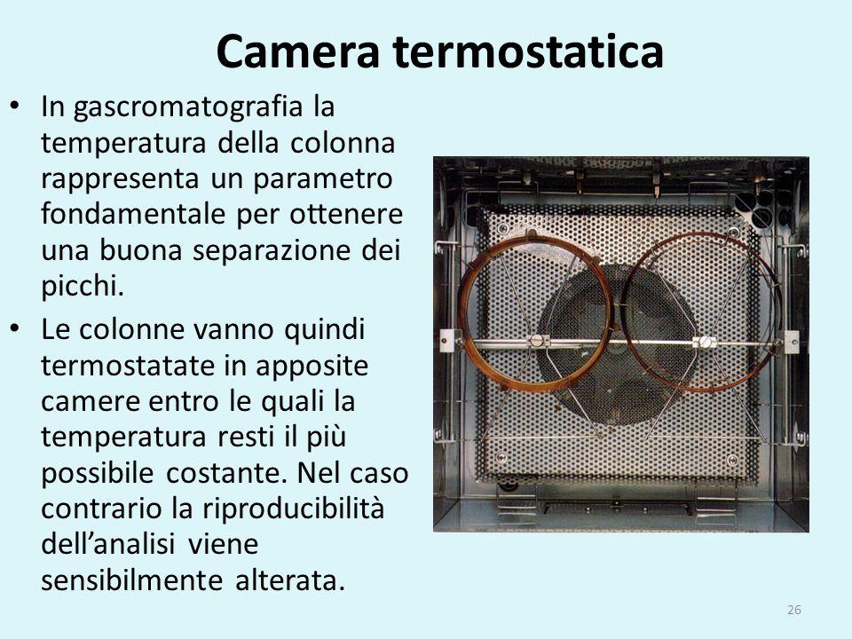 Camera termostatica In gascromatografia la temperatura della colonna rappresenta un parametro fondamentale per ottenere una buona separazione dei picc