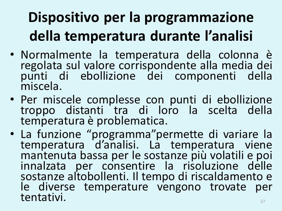 Dispositivo per la programmazione della temperatura durante l'analisi Normalmente la temperatura della colonna è regolata sul valore corrispondente al