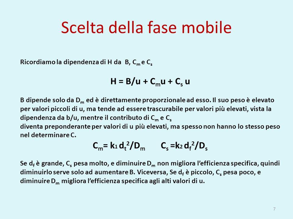 Scelta della fase mobile 7 Ricordiamo la dipendenza di H da B, C m e C s H = B/u + C m u + C s u B dipende solo da D m ed è direttamente proporzionale