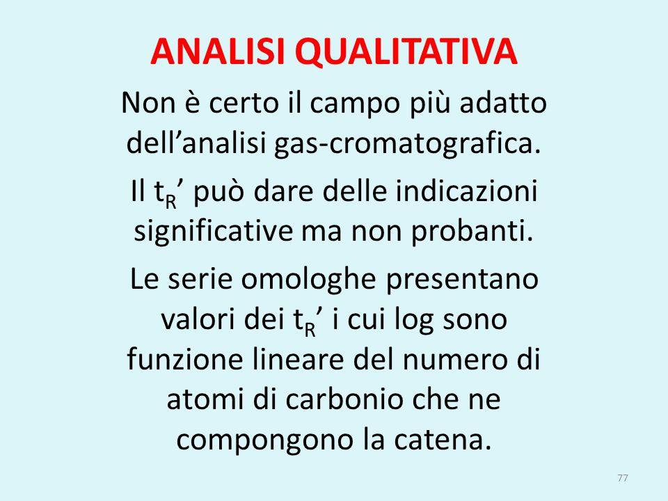 ANALISI QUALITATIVA Non è certo il campo più adatto dell'analisi gas-cromatografica. Il t R ' può dare delle indicazioni significative ma non probanti