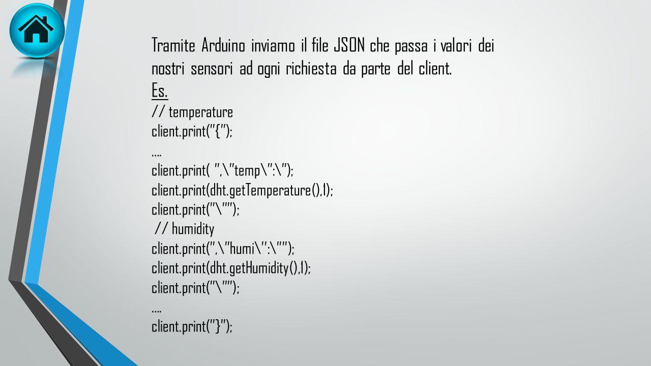 JSON è basato su due strutture: Un insieme di coppie nome/valore. In diversi linguaggi, questo è realizzato come un oggetto, un record, uno struct, un