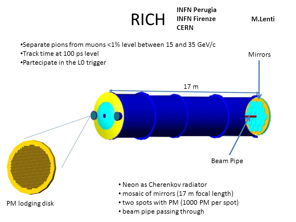 RICH 17 m Beam Pipe Mirrors Separate pions from muons <1% level between 15 and 35 GeV/c Track time at 100 ps level Partecipate in the L0 trigger Neon as Cherenkov radiator mosaic of mirrors (17 m focal length) two spots with PM (1000 PM per spot) beam pipe passing through PM lodging disk INFN Perugia INFN Firenze CERN M.Lenti