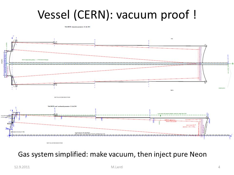 Vessel (CERN): vacuum proof ! Gas system simplified: make vacuum, then inject pure Neon 12.9.20114M.Lenti