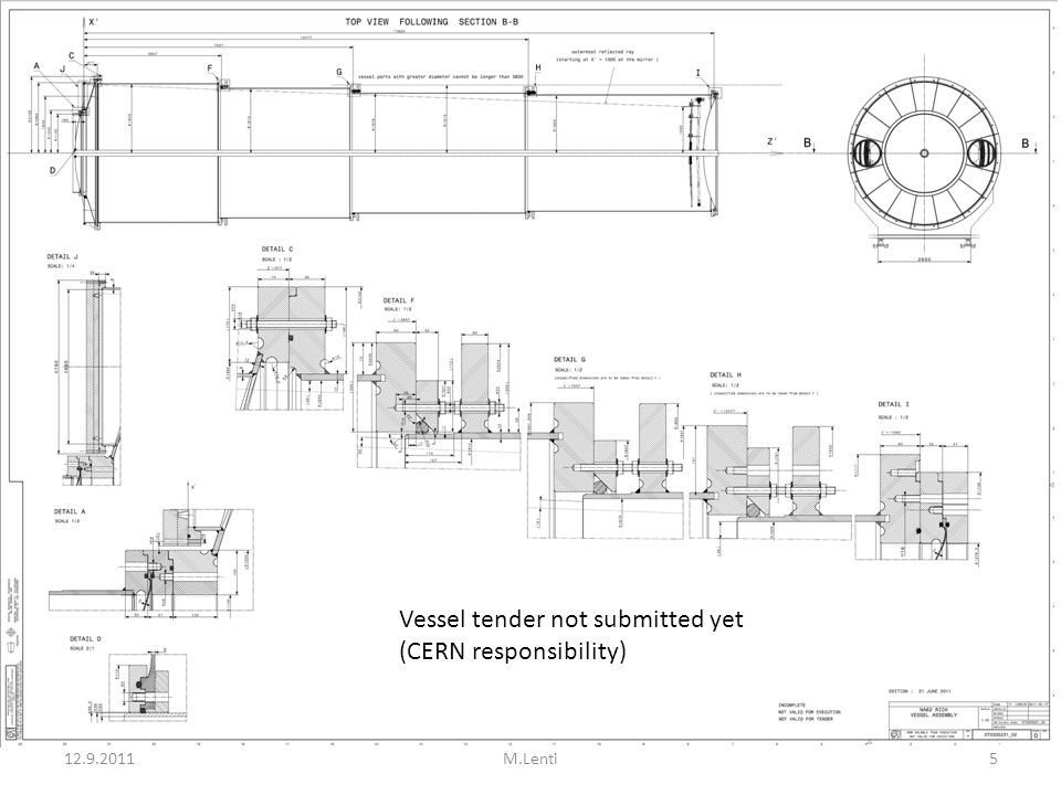 12.9.20115M.Lenti Vessel tender not submitted yet (CERN responsibility)