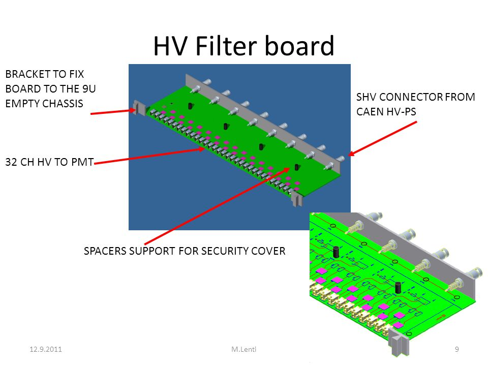 HV Filter board SHV CONNECTOR FROM CAEN HV-PS BRACKET TO FIX BOARD TO THE 9U EMPTY CHASSIS 32 CH HV TO PMT SPACERS SUPPORT FOR SECURITY COVER 12.9.20119M.Lenti
