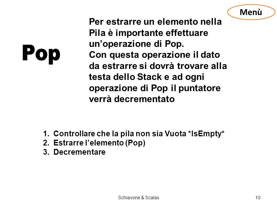 Schiavone & Scalas10 Per estrarre un elemento nella Pila è importante effettuare un'operazione di Pop.