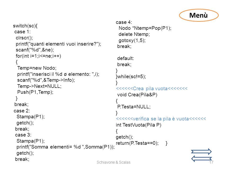 Schiavone & Scalas17 Menù switch(sc){ case 1: clrscr(); printf( quanti elementi vuoi inserire ); scanf( %d ,&ne); for(int i=1;i<=ne;i++) { Temp=new Nodo; printf( inserisci il %d ø elemento: ,i); scanf( %d ,&Temp->Info); Temp->Next=NULL; Push(P1,Temp); } break; case 2: Stampa(P1); getch(); break; case 3: Stampa(P1); printf( Somma elementi= %d ,Somma(P1)); getch(); break; case 4: Nodo *Ntemp=Pop(P1); delete Ntemp; gotoxy(1,5); break; default: break; } }while(sc!=5); } <<<<<<Crea pila vuota<<<<<<< void Crea(Pila&P) { P.Testa=NULL; } <<<<<<verifica se la pila è vuota<<<<<< int TestVuota(Pila P) { getch(); return(P.Testa==0); }
