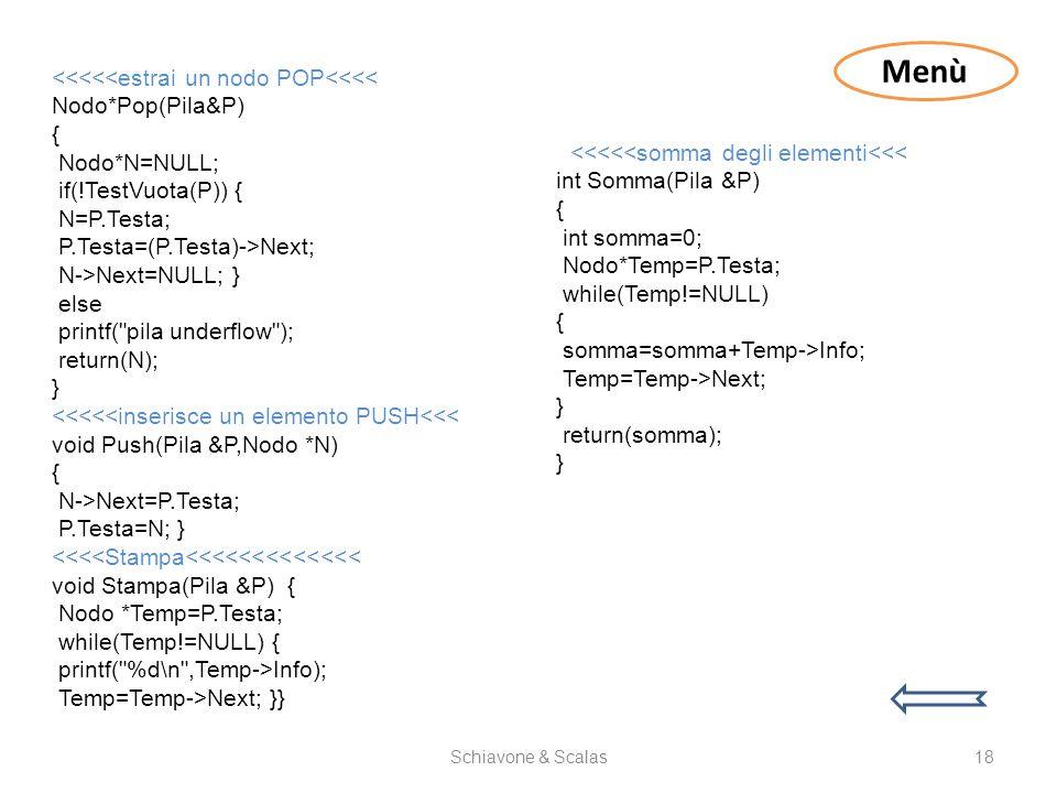 Schiavone & Scalas18 <<<<<estrai un nodo POP<<<< Nodo*Pop(Pila&P) { Nodo*N=NULL; if(!TestVuota(P)) { N=P.Testa; P.Testa=(P.Testa)->Next; N->Next=NULL; } else printf( pila underflow ); return(N); } <<<<<inserisce un elemento PUSH<<< void Push(Pila &P,Nodo *N) { N->Next=P.Testa; P.Testa=N; } <<<<Stampa<<<<<<<<<<<<< void Stampa(Pila &P) { Nodo *Temp=P.Testa; while(Temp!=NULL) { printf( %d\n ,Temp->Info); Temp=Temp->Next; }} Menù <<<<<somma degli elementi<<< int Somma(Pila &P) { int somma=0; Nodo*Temp=P.Testa; while(Temp!=NULL) { somma=somma+Temp->Info; Temp=Temp->Next; } return(somma); }