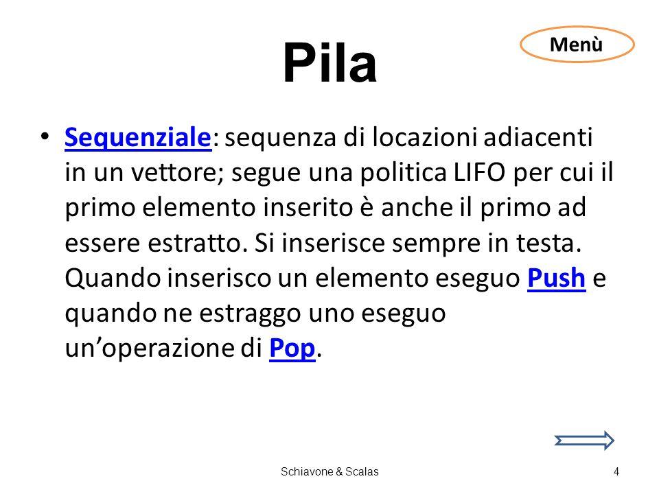 Pila Sequenziale: sequenza di locazioni adiacenti in un vettore; segue una politica LIFO per cui il primo elemento inserito è anche il primo ad essere estratto.