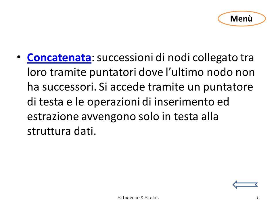 Codice Schiavone & Scalas16 Menù #include <<<<<struct<<<<< struct Nodo { int Info; Nodo *Next; }; struct Pila { Nodo *Testa; }; <<<<<<prototipi<<<<<<< void Crea(Pila &); int Testvuota(Pila); Nodo *Pop(Pila &); void Push(Pila &,Nodo *); void Stampa(Pila &); int Somma(Pila &); void main() { int sc,ne; clrscr(); Pila P1; Nodo *Temp; int Info; Crea(P1); do{ clrscr(); printf( MENU ); gotoxy(1,2); printf( 1)inserimento elementi ); gotoxy(1,3); printf( 2)stampa elementi ); gotoxy(1,4); printf( 3)somma elementi ); gotoxy(1,5); printf( 4)Pop ); gotoxy(1,6); printf( 5)ESCI );