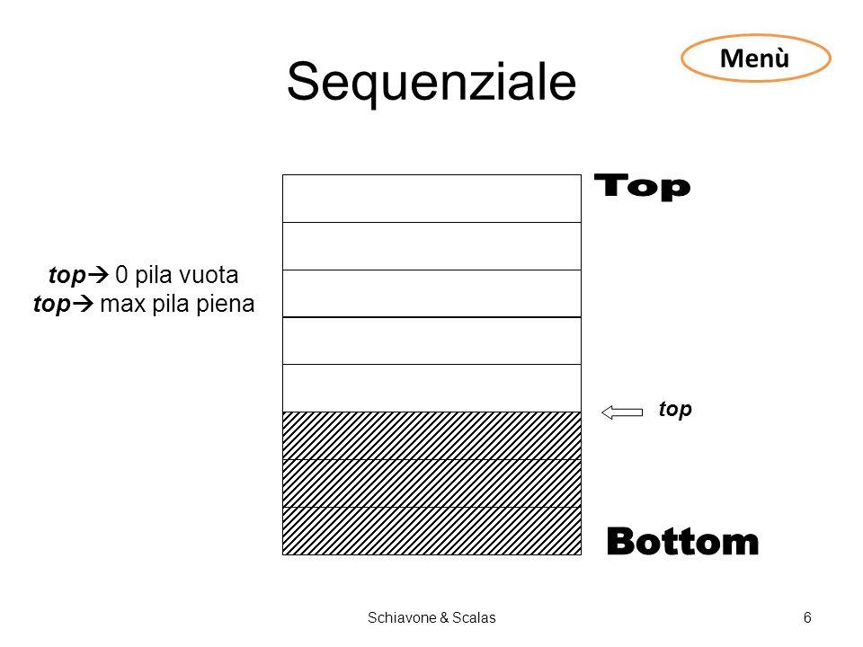Sequenziale Schiavone & Scalas6 top top  0 pila vuota top  max pila piena Menù