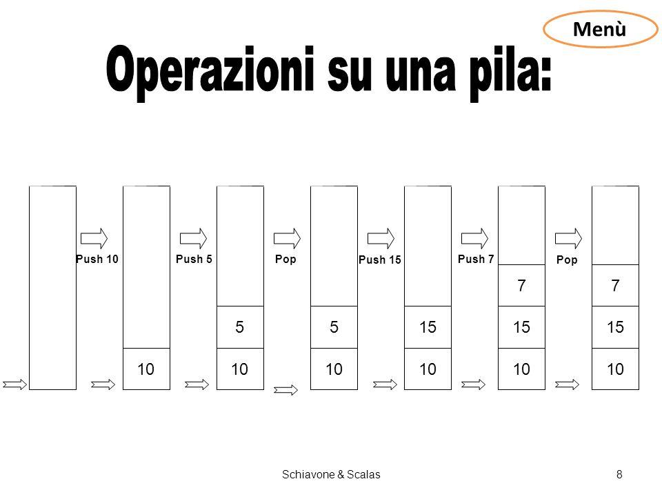 Schiavone & Scalas9 Per inserire un elemento nella Pila è importante effettuare un'operazione di Push.