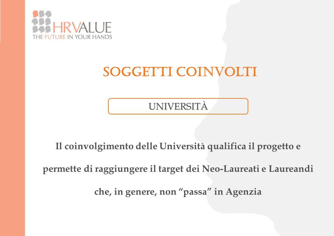 Soggetti coinvolti UNIVERSITÀ Il coinvolgimento delle Università qualifica il progetto e permette di raggiungere il target dei Neo-Laureati e Laureandi che, in genere, non passa in Agenzia